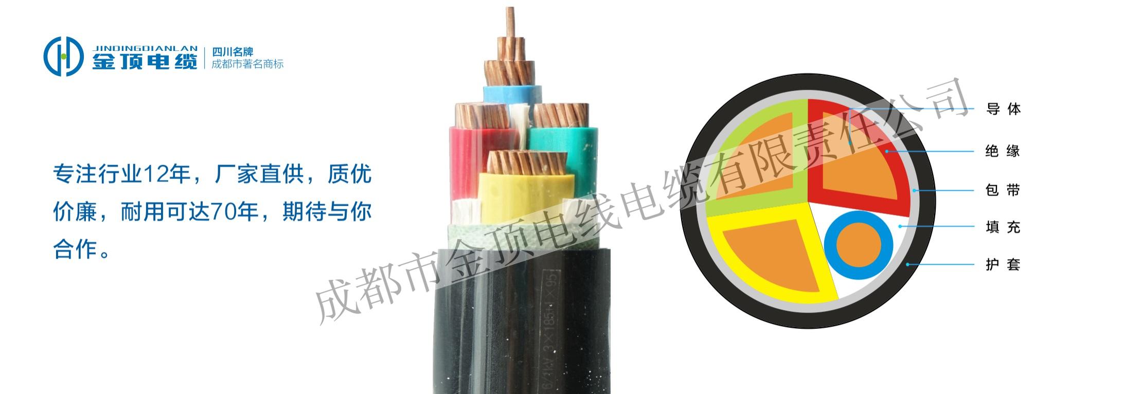 高压电缆YJV32